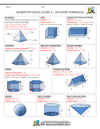 high school geometry homework help high school geometry help geometry cheat sheet 5 3d shape formulas