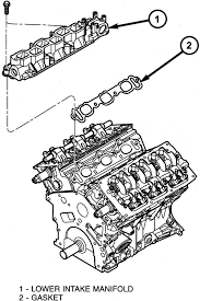 repair guides engine mechanical components intake manifold fig