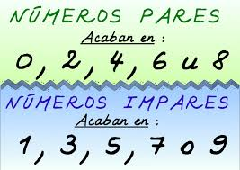 http://www.henryanker.com/Tests_in_Spanish/Pares_impares_Pt_01.swf