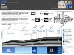 visual infographic resume examples vizualresume com a visual resume