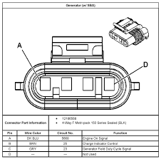 how to wire an alternator diagram how image wiring gmc alternator wiring diagram gmc image wiring diagram on how to wire an alternator