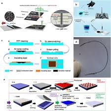 Printable, Highly Sensitive Flexible Temperature <b>Sensors</b> for <b>Human</b> ...