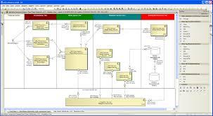 ea  enterprise architecture modeling framework ea  enterprise architecture modeling framework