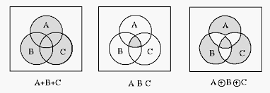 booleanboolean three gif  boolean functions
