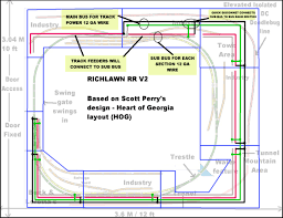 richlawn rr v2 track wiring bus and sub bus model railroad Model Train Wiring Diagrams i've already completed one section (the most difficult) that includes the swing gate and cutoff micro switch more fun to go! here's a diagram of the setup model train dcc wiring diagrams