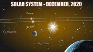 When Jupiter and Saturn meet   Astronomy Essentials   EarthSky