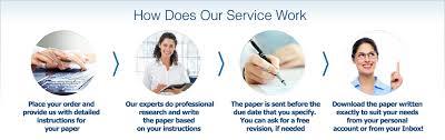 custom essay writing service   professayscom