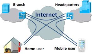 explainer  what is a virtual private network  vpn  point to point