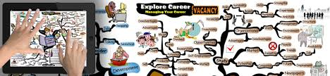 improve your career prospects by exploring your career path