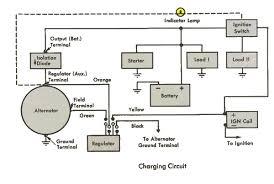 jeep cj wiring diagram wiring diagrams 1974 jeep cj5 alternator wiring diagram vehiclepad