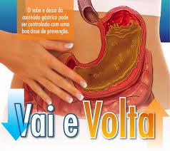 Refluxo Gastroesofágioco www.cantinhojutavares.com