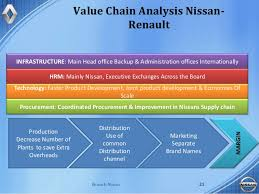 What is the value of case study analysis   www yarkaya com Master Resource