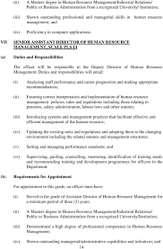 scheme of service for human resource management personnel pdf vii senior assistant director of human resource management scale pls 14 the officer will be