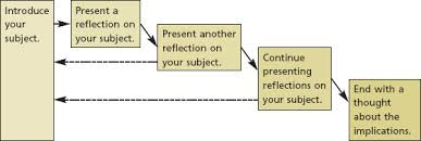 Essay on corruption with quotations - Writing And Editing Services ...
