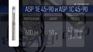 Обзор скважинных <b>насосов Aquario</b> серии ASP - YouTube