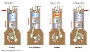 <b>diesel fuel</b> | Definition, Efficiency, & Pollution | Britannica