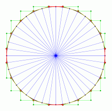 geometry does the square or the circle have the greater irregular circumscribing icosagon
