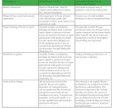 newhorizon global perspective on islamic banking insurance
