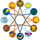 Horoskopi i dates 08 Tetor 2012 .