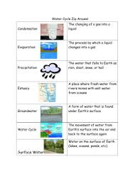 the water cycle vocabulary water cycle zip around the changing of a gas into a condensation