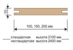Погонаж ECO - купить в Москве | DVER-NIK.RU