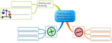 listing advantages and disadvantages a lesson plan elt stories talking about advantages and disadvantages 2