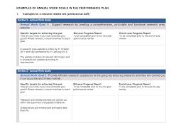 goal examples for work tk goal examples for work