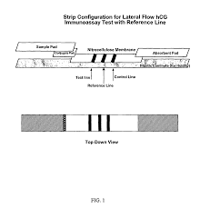 patent us8101429 native analyte as a reference in lateral flow patent drawing