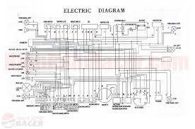 gio 200cc atv wiring diagram gio wiring diagrams