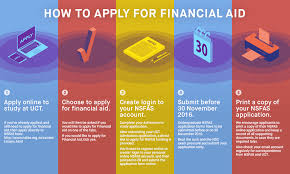 university of cape town applying to uct funding how and where to apply financial aid infographic
