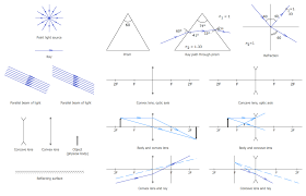 how to draw physics diagrams in conceptdraw pro   physics    physics symbols