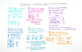 techniques to dramatically upgrade the quality of your in this week s whiteboard friday rand will help you boost your presentations to the next level six tips that have spelled success for him