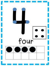 1000+ ideas about Touch Math on Pinterest | Math, Math Numbers and ...Touch Math Number Posters