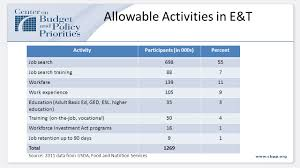 overview of snap employment training ed bolen senior policy 5 allowable activities