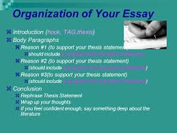 writing your response to literature essay englishhonors january  organization of your essay introduction hook tagthesis body paragraphs reason