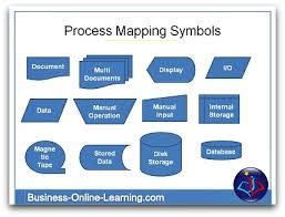 images of business process flow diagram symbols   diagramsbusiness process mapping symbols   middot  process flow chart