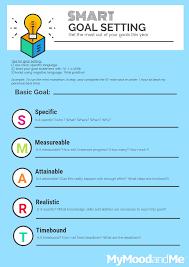 make smart goals this year wibn smart goal setting