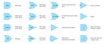 electrical symbols logic gate diagram electrical symbols logic gate diagram