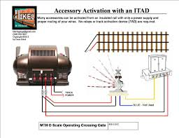 isolated track section and crossing control o gauge railroading they re fairly inexpensive easy to power on most 3 rail layouts and come pigtails that make them easy to wire up
