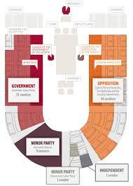 Senate   Nick Xenophon   Independent Senator for South AustraliaSenate Floor Plan