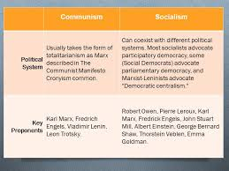 social democracy vs communism essay   essay for yousocial democracy vs communism essay   image