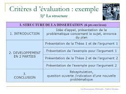 slide    jpg Dissertation Philosophique