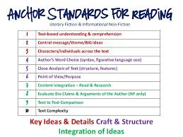 Higher Order Thinking   Teaching Reading Comprehension Strategies