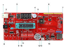 A look at the OPEN-SMART Rich <b>UNO R3 Atmega328P</b> ...