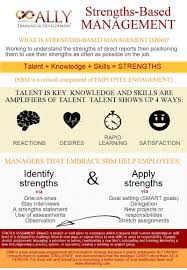 infographic a guide to strengths based management joe mull s infographic a guide to strengths based management joe mull s leadership blog