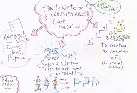 template wobs how to write an irresistible event invitation