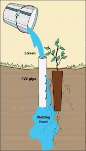 Small Picture The 25 best Diy irrigation system ideas on Pinterest Watering