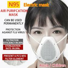 <b>N95 Anti Pollution</b> Recyclable Protective Mask Adult Anti Dust Mask ...