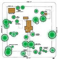 Old House Plans   Free House PlansLandscape Design