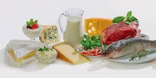 Картинки по запросу продукты для кето диеты